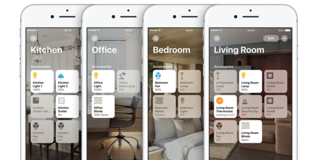 IFTTT Alternatives for Home Automation