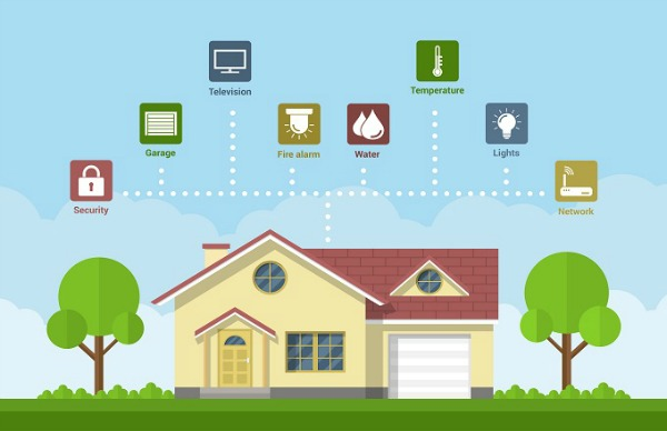 Centralized Home by Ecobee
