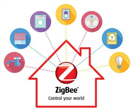 What Is Zigbee