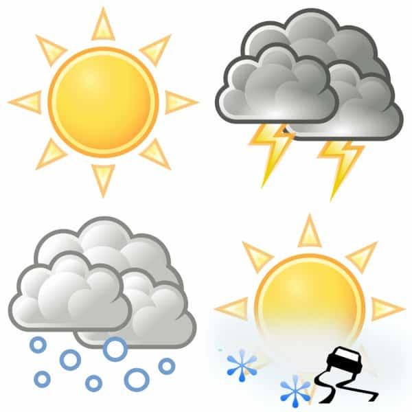 Weather Skills